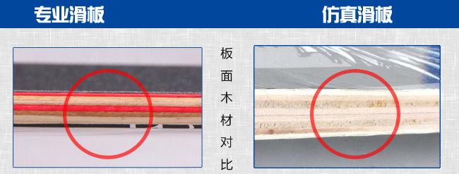 专业滑板和仿真滑板怎么辨别真假